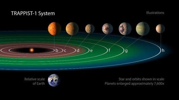 Planetas recién descubiertos podrían tener una atmósfera como la Tierra, dice Julieta Fierro