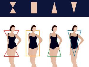 ¿Qué tipo de forma de cuerpo tienes?