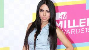 Jimena Sánchez hackeo Twitter fotos desnuda Kardashian